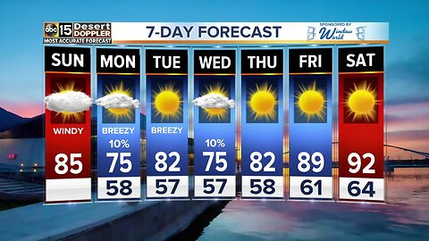 MOST ACCURATE FORECAST: Windy day ahead!
