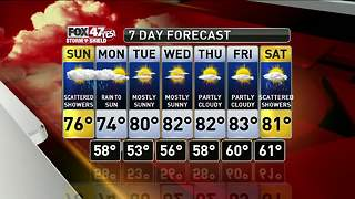 Jim's forecast 8/5 - Video
