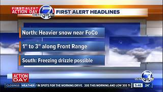 Tuesday morning forecast: First Alert Action Day - Video