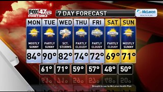 Claire's Forecast 6-8