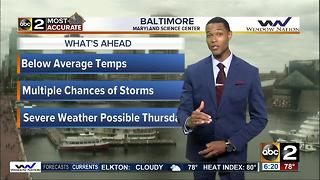 A Calmer Baltimore Evening Ahead - Video
