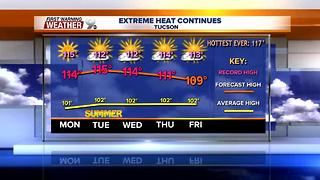 FORECAST: Scorching heat continues - Video