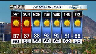 Cooler weekend temps around the Valley