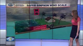 Breaking Down the Saffir-Simpson Scale - Video