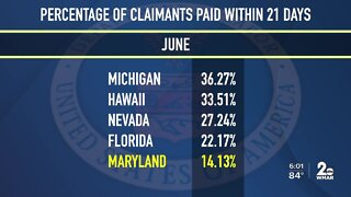 Maryland among bottom states in timely delivery of unemployment benefits