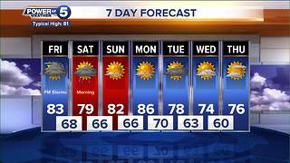 Cleveland Friday afternoon weather