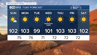FORECAST: Triple digits stay with us for the first weekend of fall