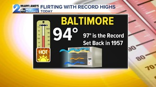 Record Highs are Possible - Video