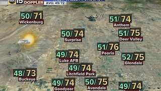 PM Weather Forecast 11/23/2016