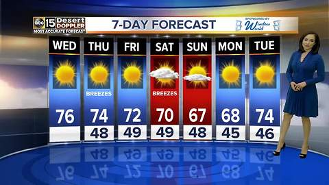 Cooler temperatures in the Valley are on the way