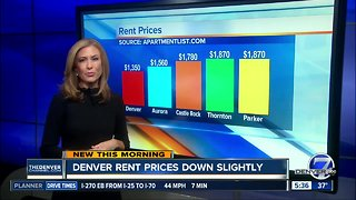 Denver rent prices down slightly - Video