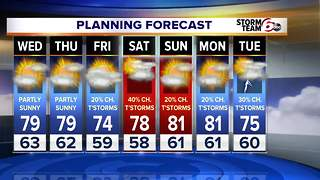 Rain chances increase Friday into Saturday. - Video