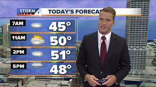 Dreary Day with Scattered Showers - Video