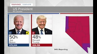 Trump's tweet about Nevada's election system flagged by twitter