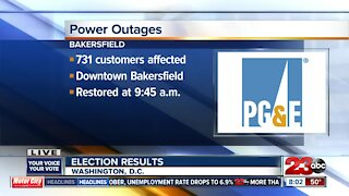 Storm sparks power outages across county