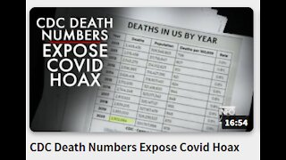 CDC Death Numbers Expose Covid Hoax-