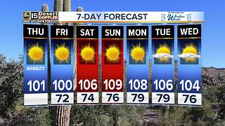 Fire weather returns with wind - Video
