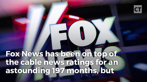 Top Dog: Fox News Handed Prime-time Crown, Cnn Audience Collapses By 25%