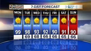 Nearing record heat on Monday - Video