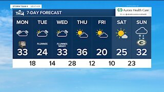 Mostly cloudy Monday ahead with more flurries