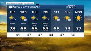 FORECAST: Cooler weather on the way!