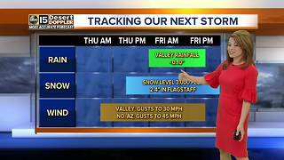 Forecast Update: Another winter storm possible to end the week - Video