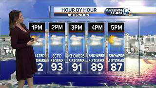 South Florida Tuesday afternoon forecast (7/24/18) - Video