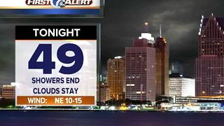 Showers end tonight - Video