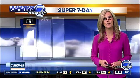 Weather Super 7-Day Forecast