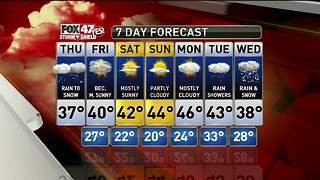 Jim's Forecast 3/1 - Video