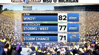 Game day forecast includes strong storms - Video