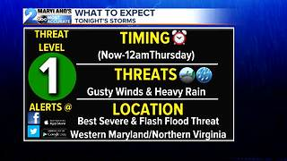 Severe Storms Stay South - Video