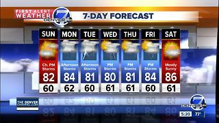 Heavy storms again possible Saturday evening - Video