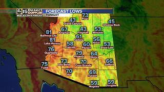 Get ready for a warm weekend in Arizona