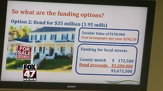 Township supports $35 million bond proposal to fix local streets