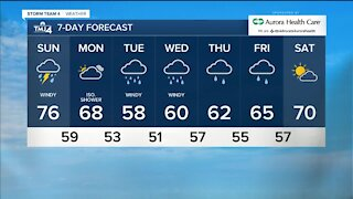 On and off scattered storms for Sunday