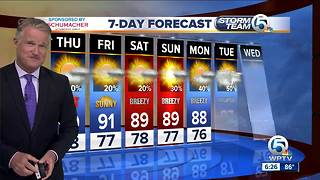 Latest Weather Forecast 6 p.m. Wednesday - Video
