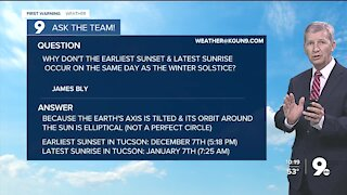 Sunrise, sunset, the winter solstice, and the shortest day of the year