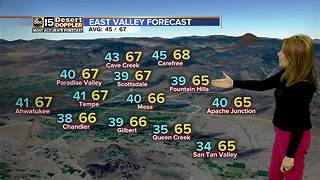 Cold front moves into the Valley overnight