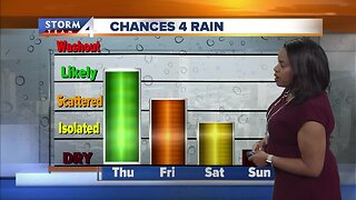 Partly sunny Wednesday, mostly dry