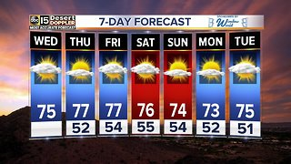 Warmer weather makes way into Valley