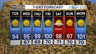 Cooler extended forecast for the Valley