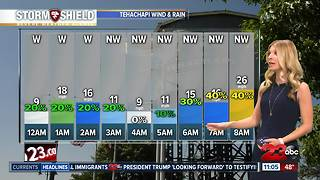 January 24th nightly weather update - Video
