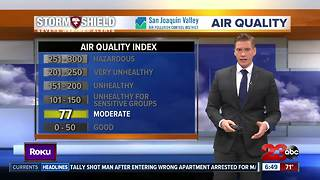 Mid-90s start our week - Video