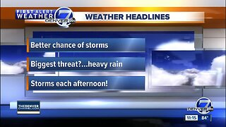 More storms across Colorado today with warm weekend ahead