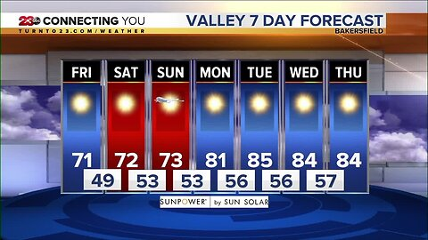 23ABC Weather | Friday, October 18, 2019