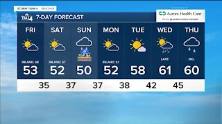 Cold front brings cooler temps for the start of Mother's Day weekend
