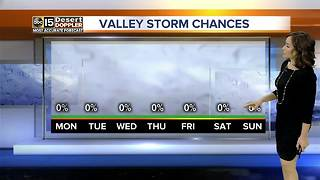Cooling down around the Valley - Video