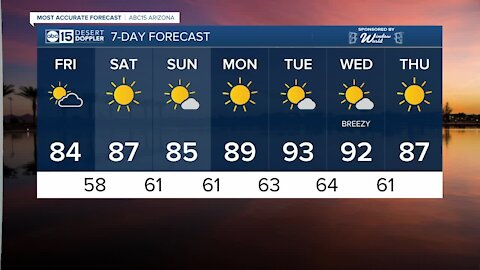 Friday will be another cooler day with a high of 84