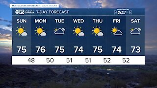 Gorgeous weekend continues!